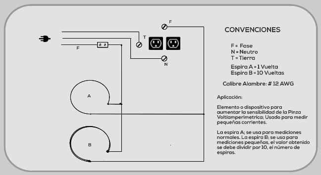 diagrama dispositivo medidor amplificador sensibilidad